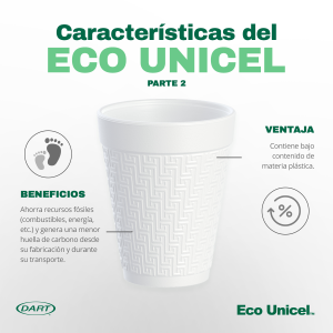 Eco Unicel Sabias Que 2